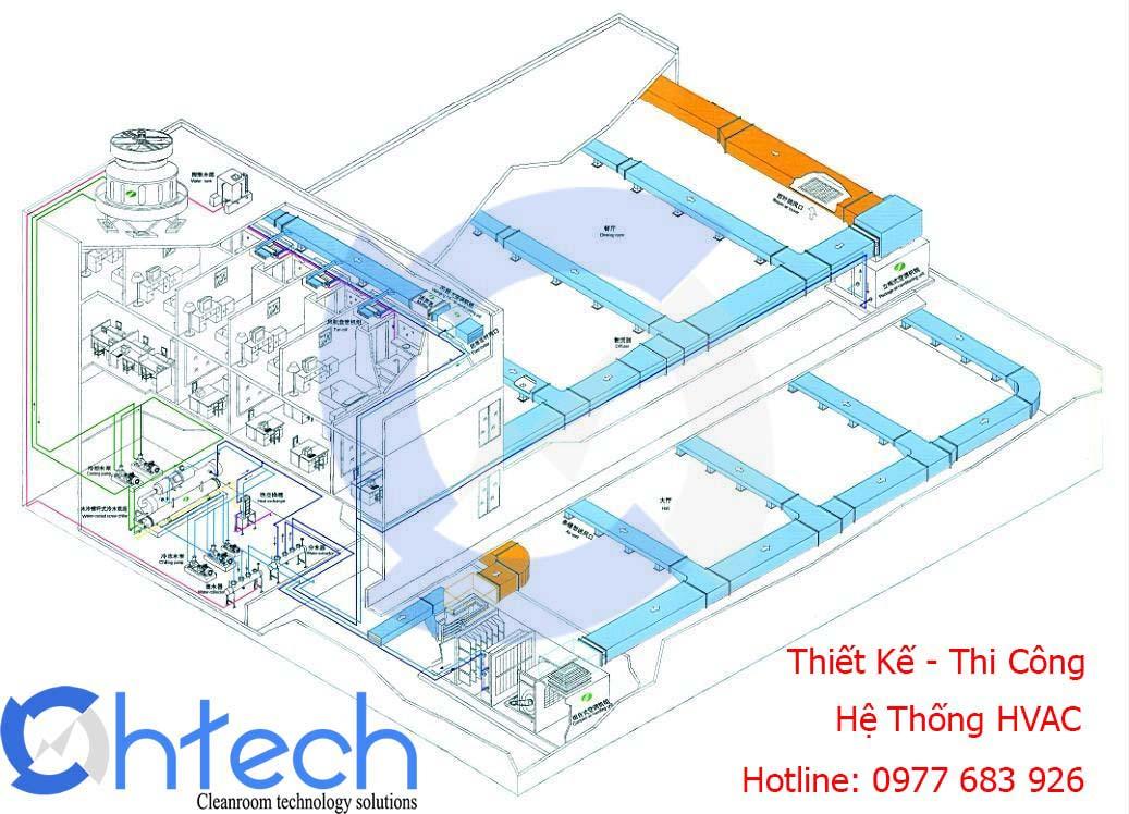 thiết kế điều hòa thông gió phòng sạch